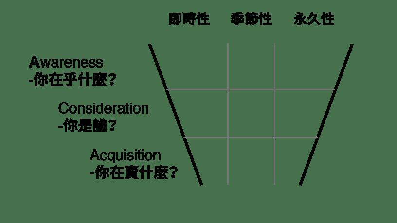 diagram_工作區域 1